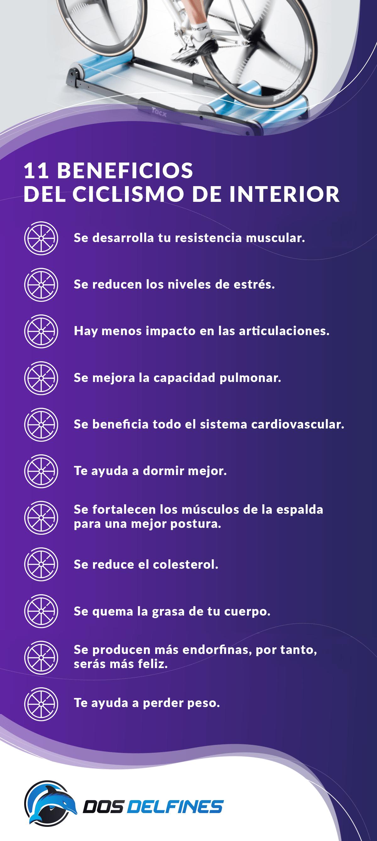 beneficios del ciclismo de interior - dosdelfines.es